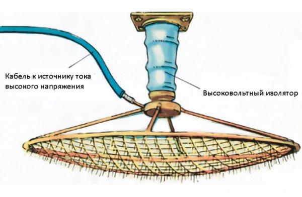 Как сделать лампу чижевского своими руками 521