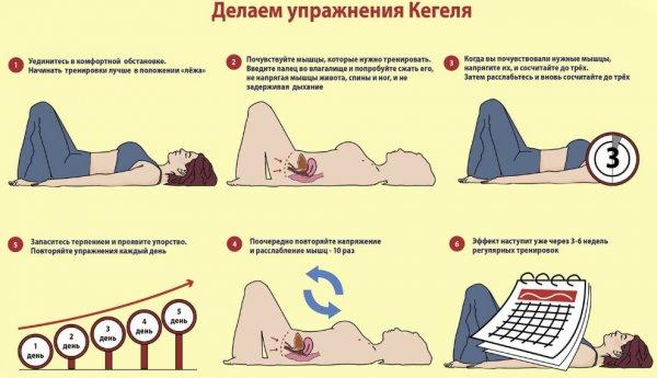 физические упражнения при геморрое при беременности