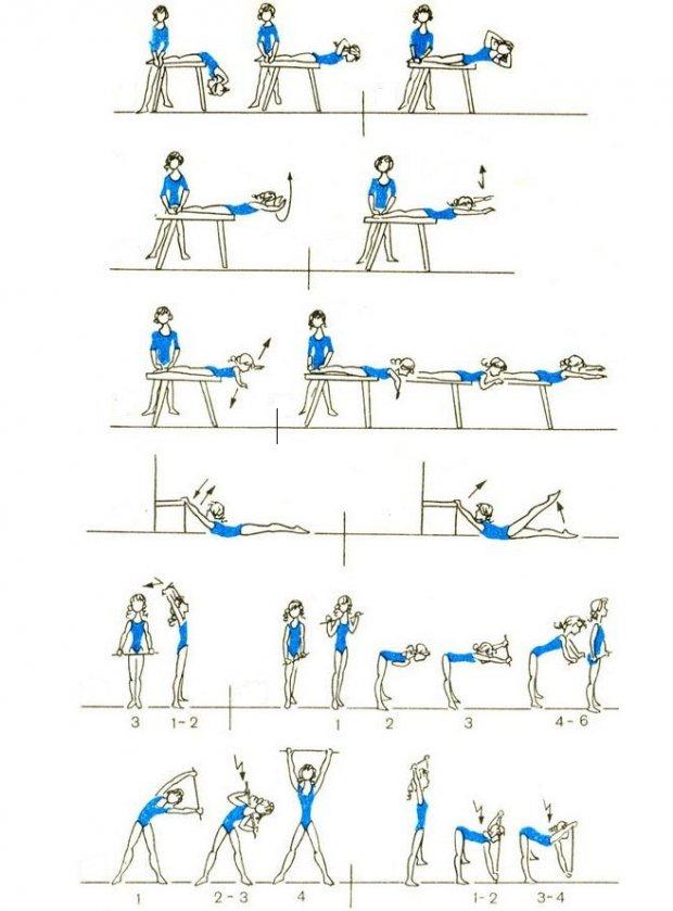 Комплекс упражнений при кифозе