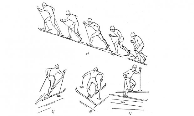 Правила при лыжной хотьбе