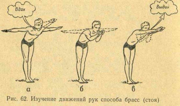Движения рук