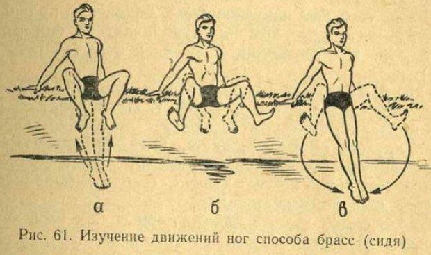 Движение ног