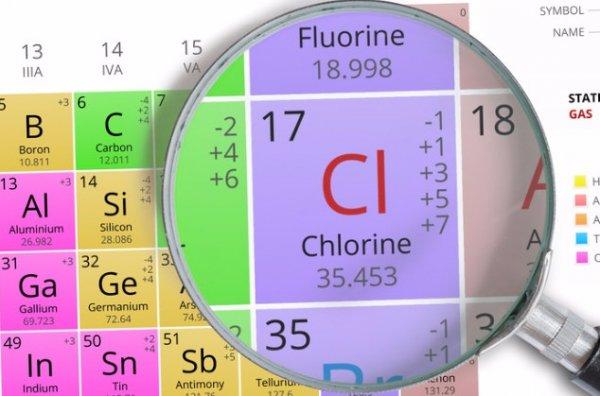 В каких продуктах содержится хлор